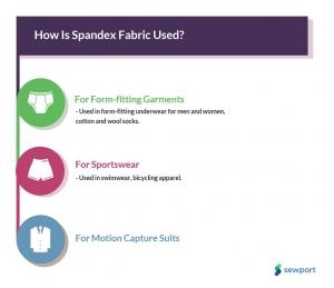 پارچه اسپاندکس چگونه استفاده می شود؟